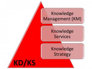 KDKS new